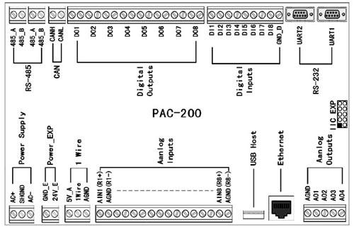 端子排电路图表示
